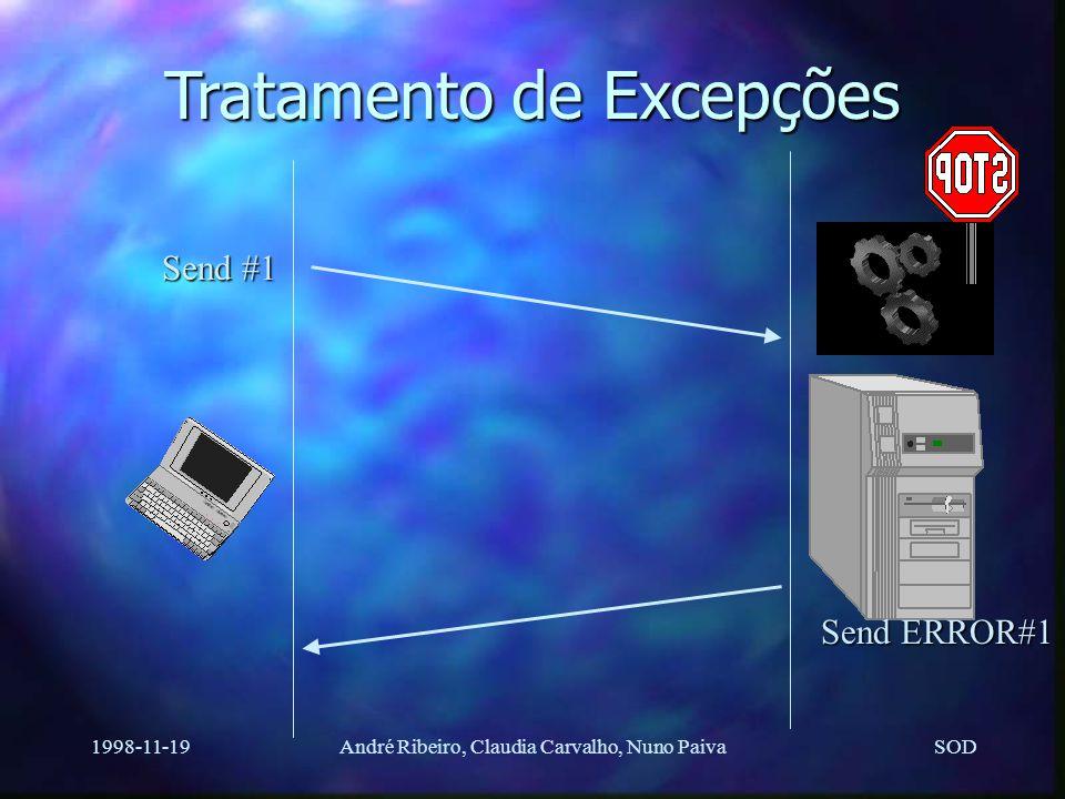 1998-11-19André Ribeiro, Claudia Carvalho, Nuno PaivaSOD Tratamento de Excepções Send #1 Send ERROR#1