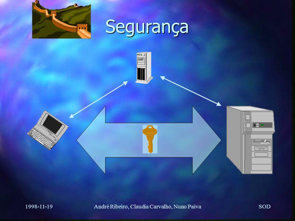 1998-11-19André Ribeiro, Claudia Carvalho, Nuno PaivaSOD Gestão de Processos 5 Processos Idle