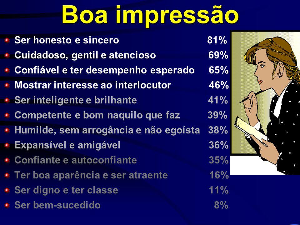 Perdedor Reclama Acusa Desculpa professoramintas@uol.com.br