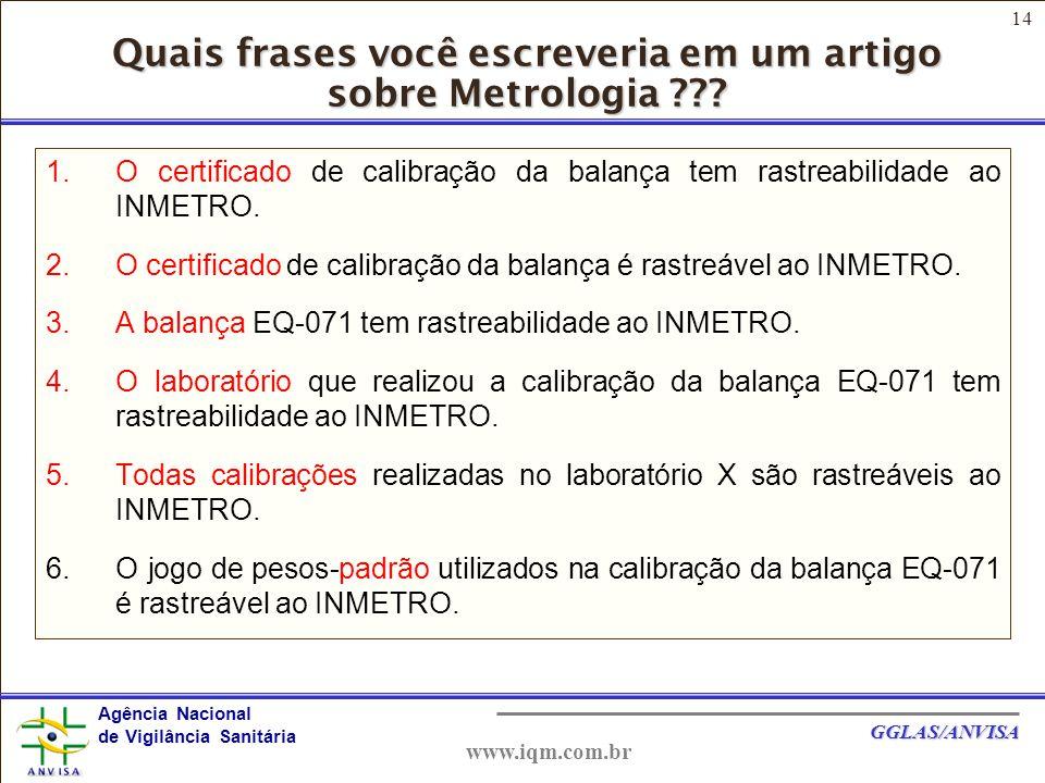14 Agência Nacional de Vigilância Sanitária GGLAS/ANVISA www.iqm.com.br Quais frases você escreveria em um artigo sobre Metrologia ??.