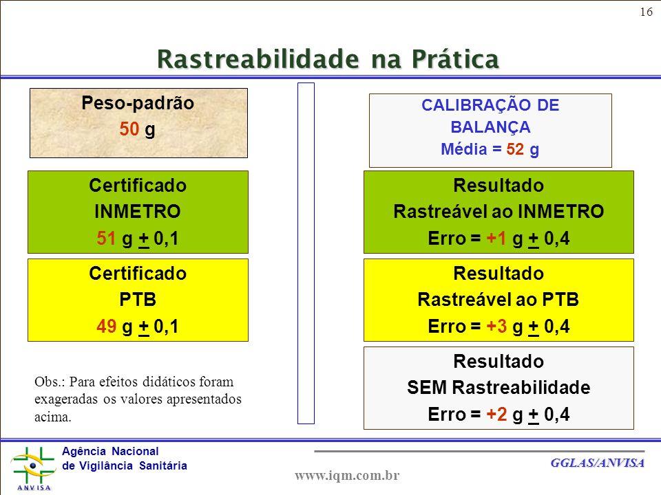 16 Agência Nacional de Vigilância Sanitária GGLAS/ANVISA www.iqm.com.br Rastreabilidade na Prática Peso-padrão 50 g CALIBRAÇÃO DE BALANÇA Média = 52 g Certificado INMETRO 51 g + 0,1 Resultado SEM Rastreabilidade Erro = +2 g + 0,4 Certificado PTB 49 g + 0,1 Resultado Rastreável ao INMETRO Erro = +1 g + 0,4 Resultado Rastreável ao PTB Erro = +3 g + 0,4 Obs.: Para efeitos didáticos foram exageradas os valores apresentados acima.