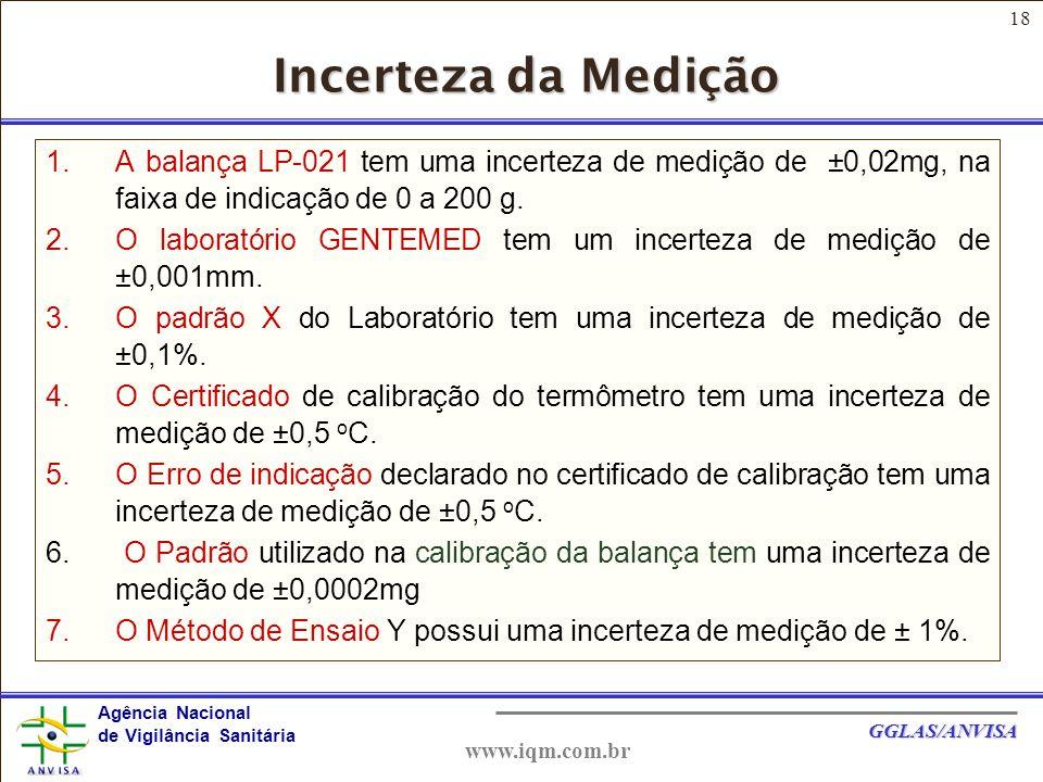 18 Agência Nacional de Vigilância Sanitária GGLAS/ANVISA www.iqm.com.br Incerteza da Medição 1.A balança LP-021 tem uma incerteza de medição de ±0,02mg, na faixa de indicação de 0 a 200 g.