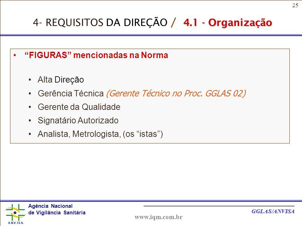 25 Agência Nacional de Vigilância Sanitária GGLAS/ANVISA www.iqm.com.br FIGURAS mencionadas na Norma Alta Direção Gerência Técnica (Gerente Técnico no Proc.