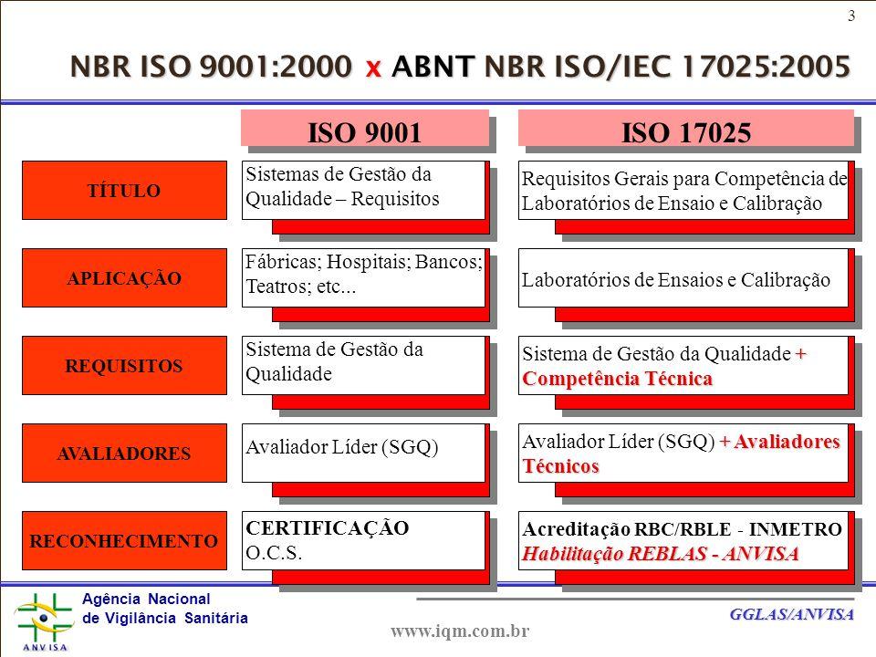 3 Agência Nacional de Vigilância Sanitária GGLAS/ANVISA www.iqm.com.br Sistemas de Gestão da Qualidade – Requisitos TÍTULO Requisitos Gerais para Competência de Laboratórios de Ensaio e Calibração ISO 9001 ISO 17025 NBR ISO 9001:2000 x ABNT NBR ISO/IEC 17025:2005 Fábricas; Hospitais; Bancos; Teatros; etc...