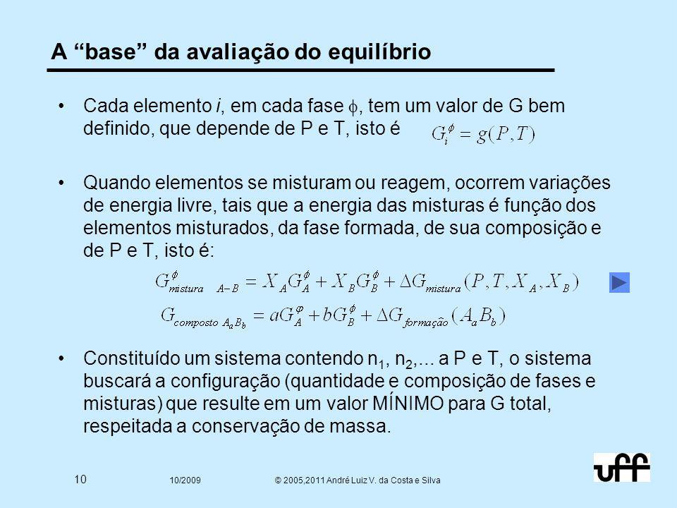 """10 10/2009 © 2005,2011 André Luiz V. da Costa e Silva A """"base"""" da avaliação do equilíbrio Cada elemento i, em cada fase , tem um valor de G bem defin"""
