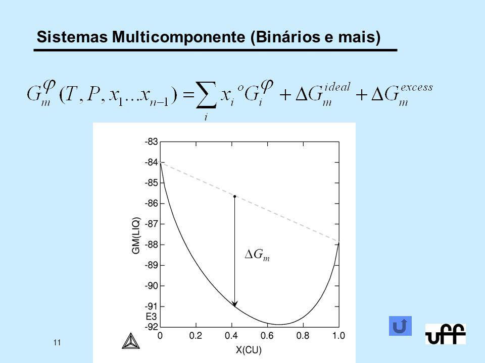 11 10/2009 © 2005,2011 André Luiz V. da Costa e Silva Sistemas Multicomponente (Binários e mais) GmGm