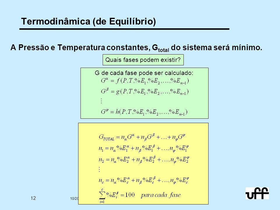 12 10/2009 © 2005,2011 André Luiz V. da Costa e Silva Termodinâmica (de Equilíbrio) G de cada fase pode ser calculado: A Pressão e Temperatura constan