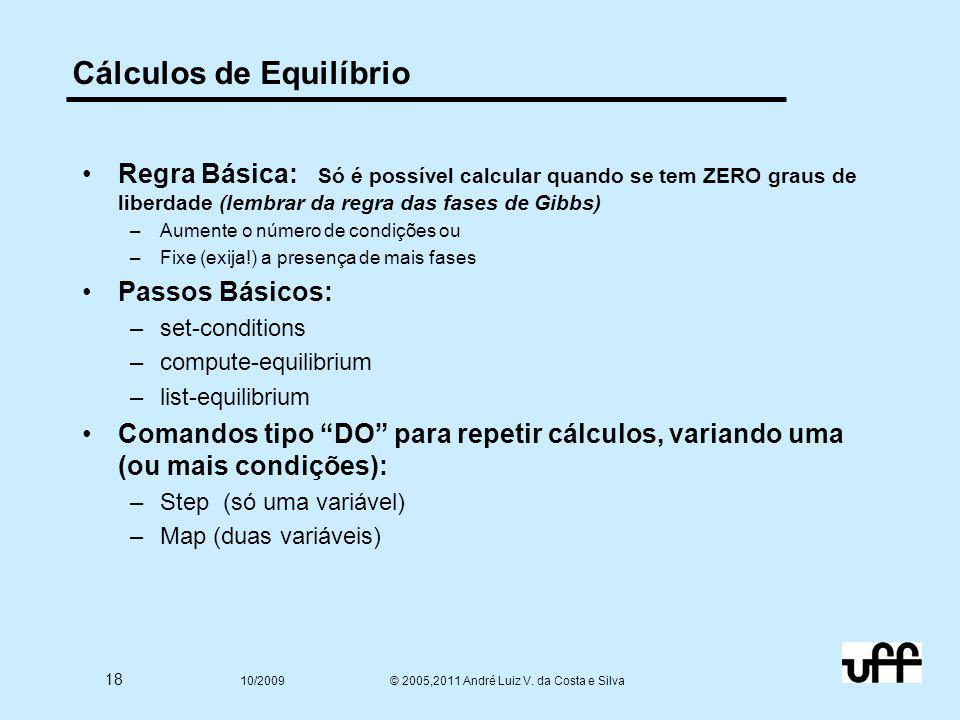 18 10/2009 © 2005,2011 André Luiz V. da Costa e Silva Cálculos de Equilíbrio Regra Básica: Só é possível calcular quando se tem ZERO graus de liberdad