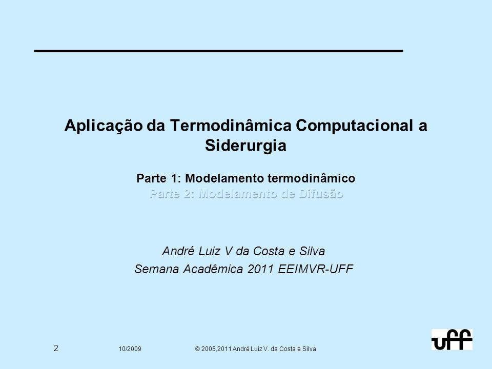 83 10/2009 © 2005,2011 André Luiz V. da Costa e Silva Exemplo de aço M2