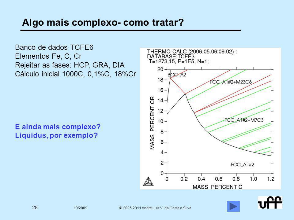 28 10/2009 © 2005,2011 André Luiz V. da Costa e Silva Algo mais complexo- como tratar? Banco de dados TCFE6 Elementos Fe, C, Cr Rejeitar as fases: HCP