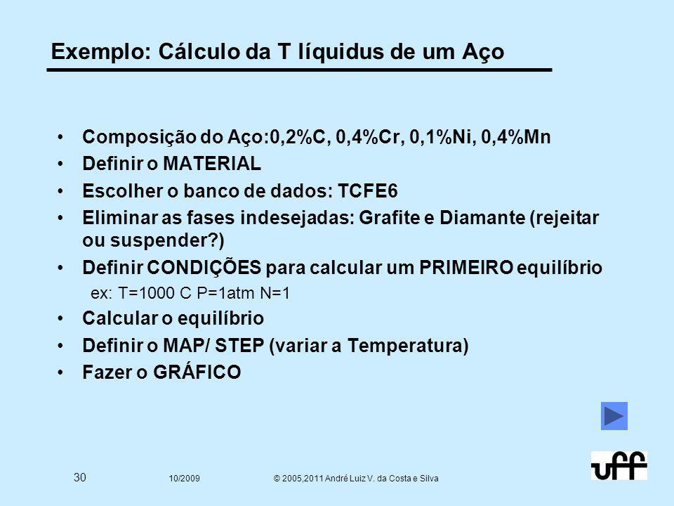30 10/2009 © 2005,2011 André Luiz V. da Costa e Silva Exemplo: Cálculo da T líquidus de um Aço Composição do Aço:0,2%C, 0,4%Cr, 0,1%Ni, 0,4%Mn Definir