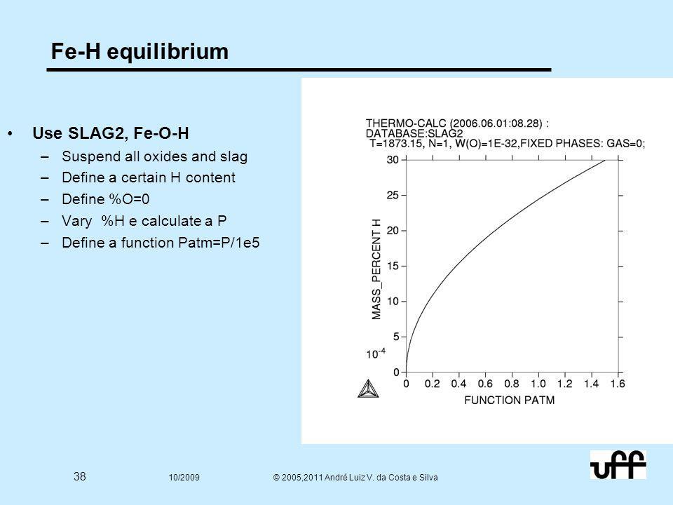 38 10/2009 © 2005,2011 André Luiz V. da Costa e Silva Fe-H equilibrium Use SLAG2, Fe-O-H –Suspend all oxides and slag –Define a certain H content –Def