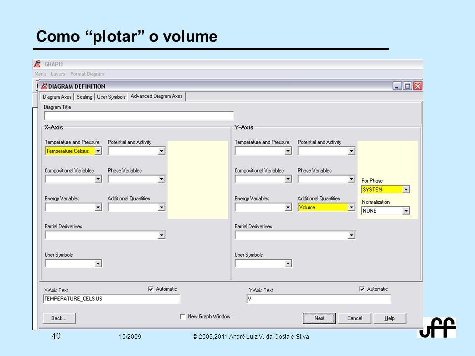 40 10/2009 © 2005,2011 André Luiz V. da Costa e Silva Como plotar o volume