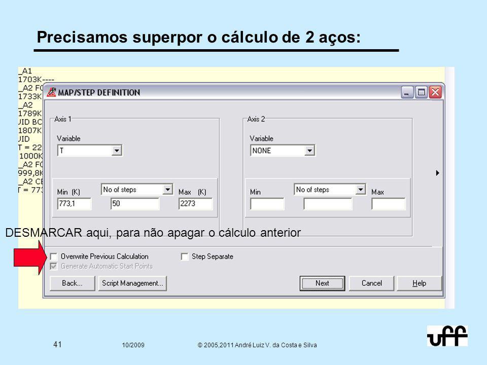 41 10/2009 © 2005,2011 André Luiz V. da Costa e Silva Precisamos superpor o cálculo de 2 aços: DESMARCAR aqui, para não apagar o cálculo anterior