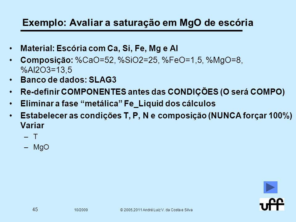 45 10/2009 © 2005,2011 André Luiz V. da Costa e Silva Exemplo: Avaliar a saturação em MgO de escória Material: Escória com Ca, Si, Fe, Mg e Al Composi