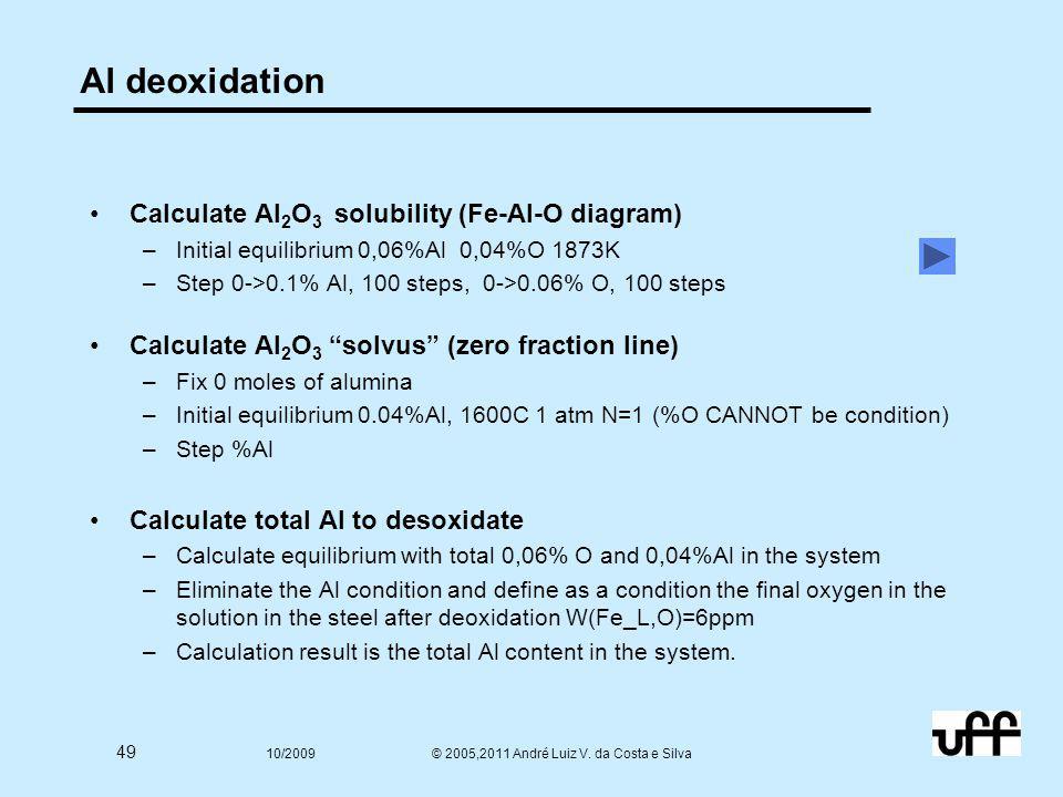 49 10/2009 © 2005,2011 André Luiz V. da Costa e Silva Al deoxidation Calculate Al 2 O 3 solubility (Fe-Al-O diagram) –Initial equilibrium 0,06%Al 0,04