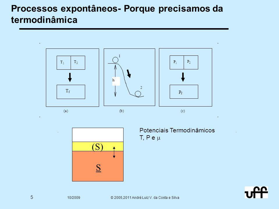 5 10/2009 © 2005,2011 André Luiz V. da Costa e Silva Processos expontâneos- Porque precisamos da termodinâmica P 1 P 2 P f T 1 T 2 T f 1 2 h (b)(a)(c)