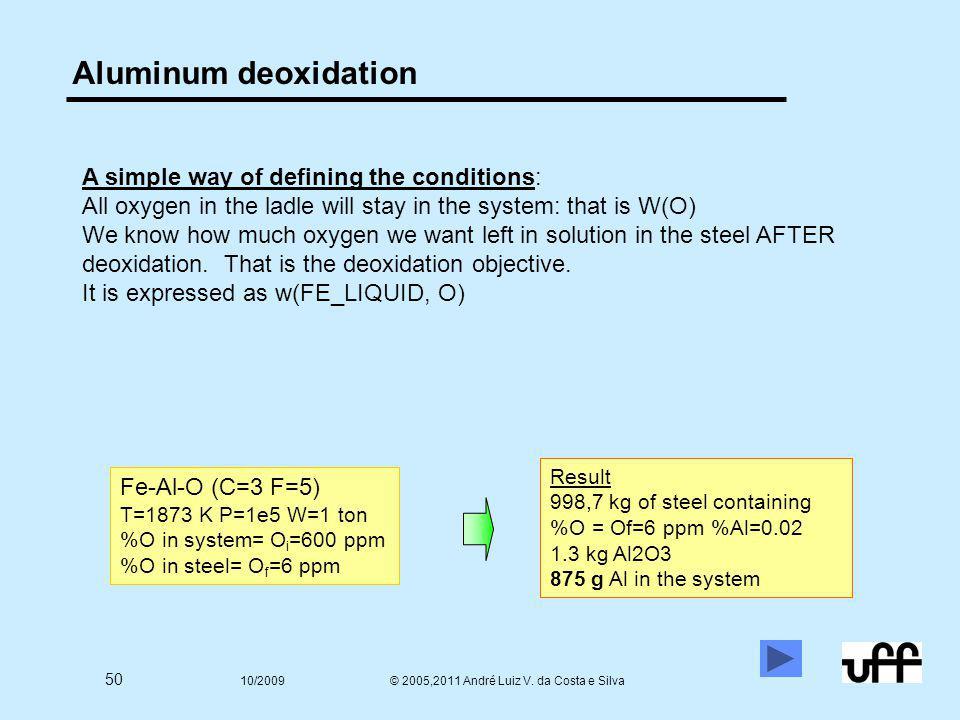 50 10/2009 © 2005,2011 André Luiz V. da Costa e Silva Aluminum deoxidation Fe-Al-O (C=3 F=5) T=1873 K P=1e5 W=1 ton %O in system= O i =600 ppm %O in s