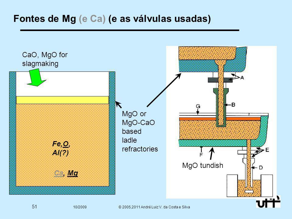 51 10/2009 © 2005,2011 André Luiz V. da Costa e Silva Fontes de Mg (e Ca) (e as válvulas usadas) Aço 1600 C Fe,O, Al(?) Ca, Mg CaO, MgO for slagmaking