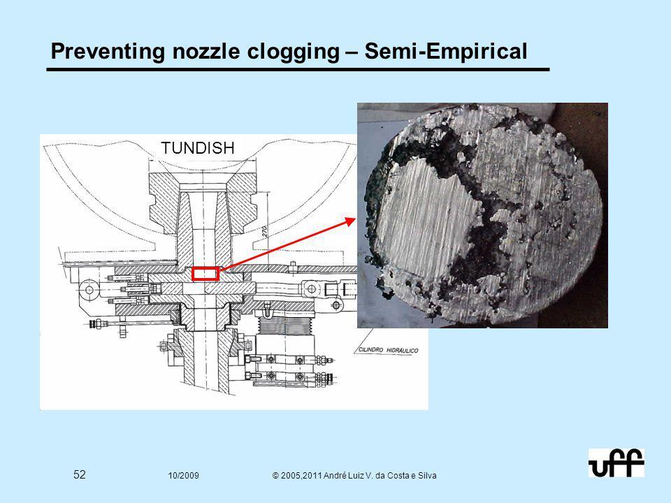 52 10/2009 © 2005,2011 André Luiz V. da Costa e Silva TUNDISH Preventing nozzle clogging – Semi-Empirical