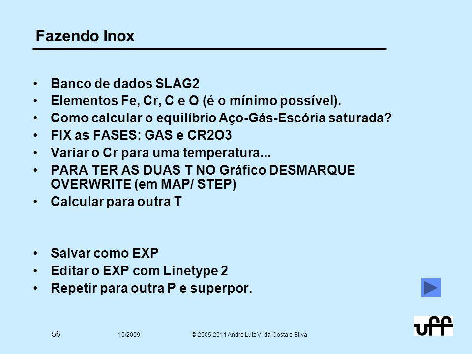 56 10/2009 © 2005,2011 André Luiz V. da Costa e Silva Fazendo Inox Banco de dados SLAG2 Elementos Fe, Cr, C e O (é o mínimo possível). Como calcular o