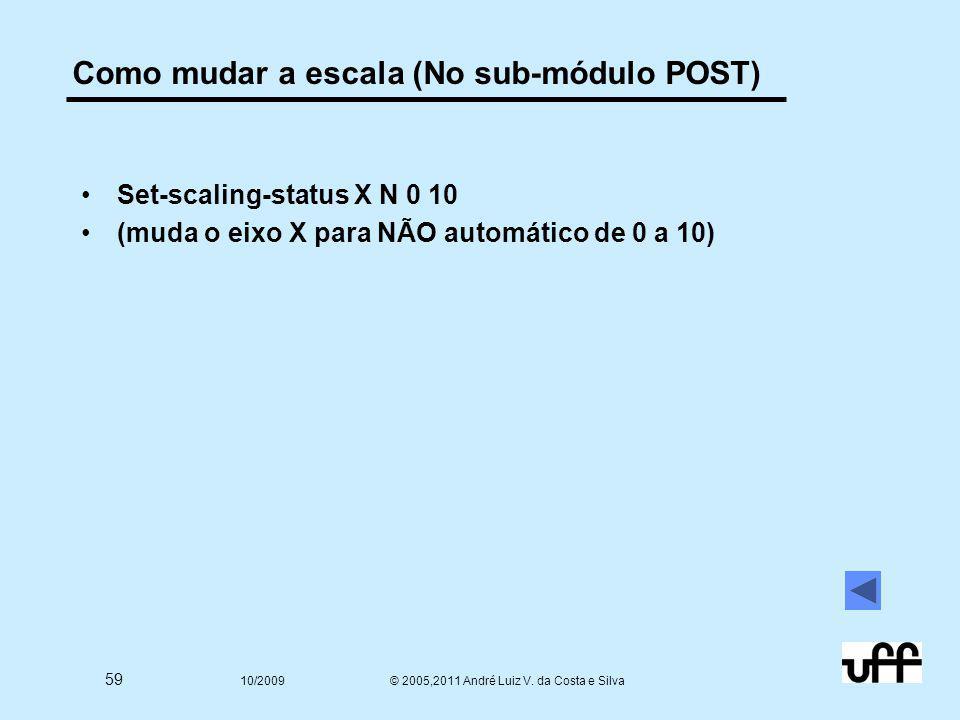 59 10/2009 © 2005,2011 André Luiz V. da Costa e Silva Como mudar a escala (No sub-módulo POST) Set-scaling-status X N 0 10 (muda o eixo X para NÃO aut