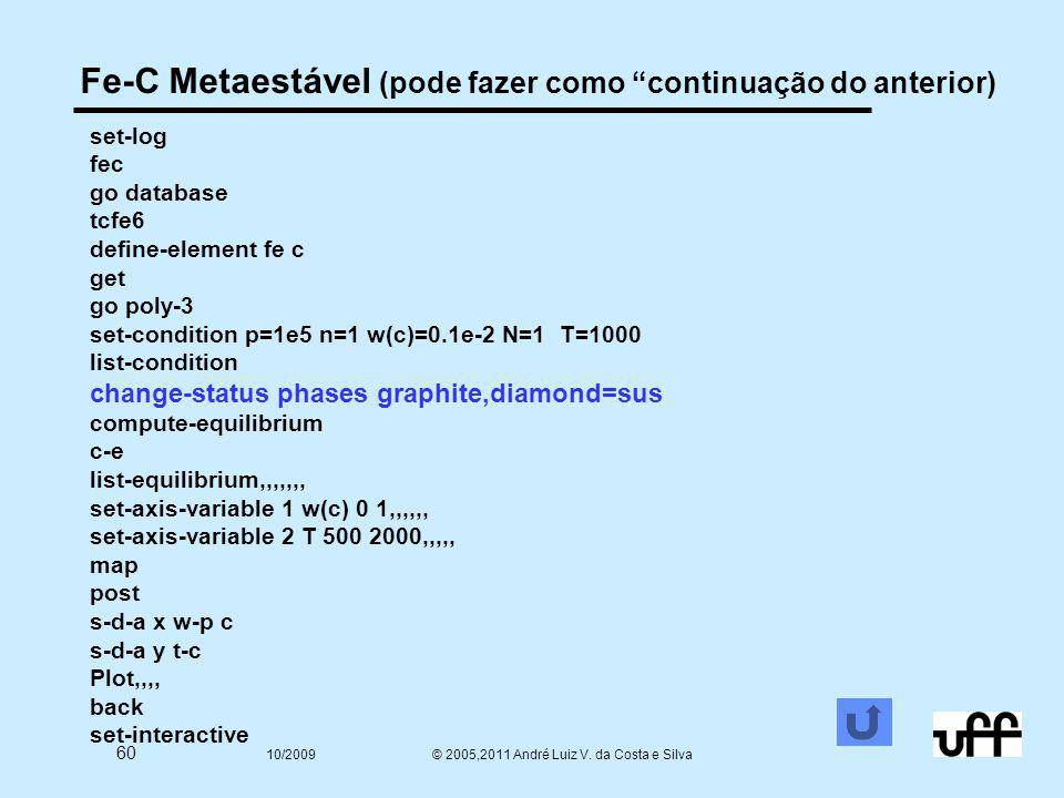 """60 10/2009 © 2005,2011 André Luiz V. da Costa e Silva Fe-C Metaestável (pode fazer como """"continuação do anterior) set-log fec go database tcfe6 define"""