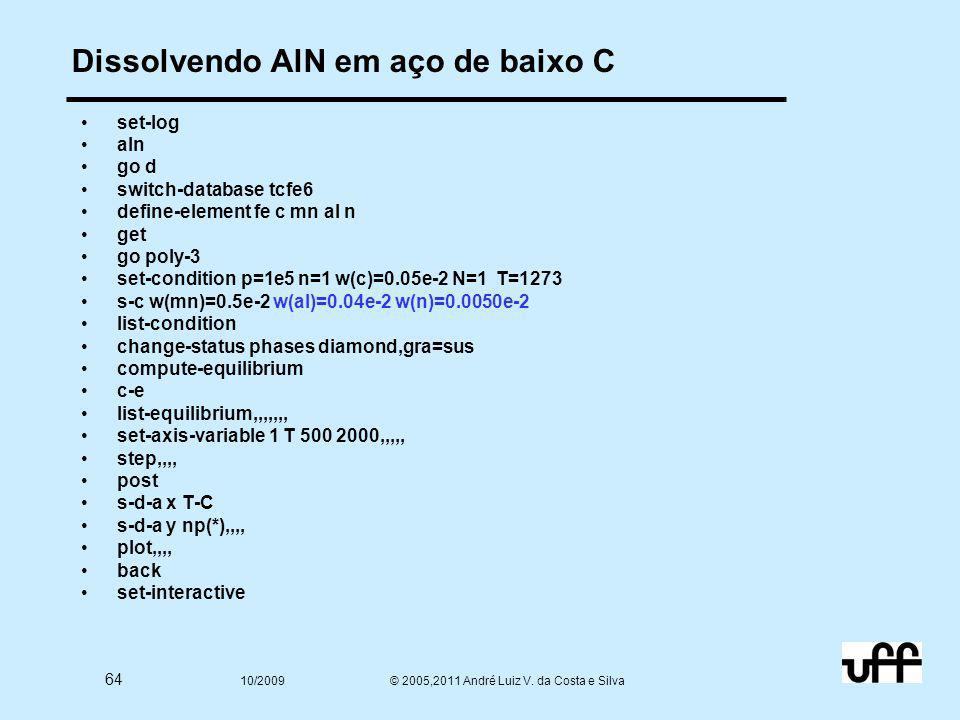 64 10/2009 © 2005,2011 André Luiz V. da Costa e Silva Dissolvendo AlN em aço de baixo C set-log aln go d switch-database tcfe6 define-element fe c mn