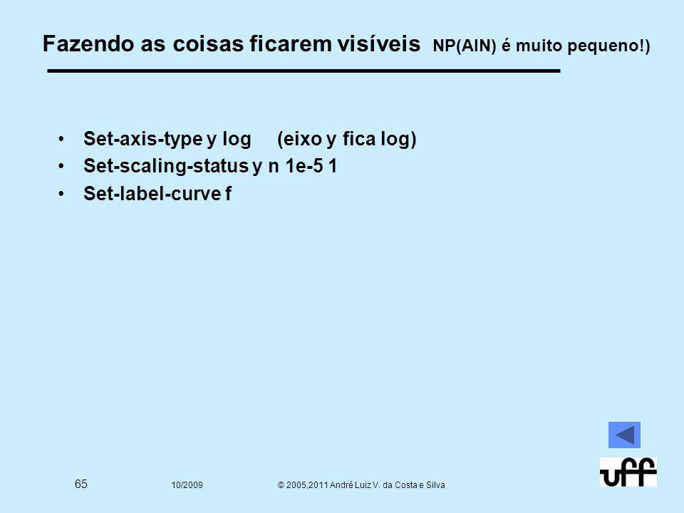 65 10/2009 © 2005,2011 André Luiz V. da Costa e Silva Fazendo as coisas ficarem visíveis NP(AlN) é muito pequeno!) Set-axis-type y log (eixo y fica lo