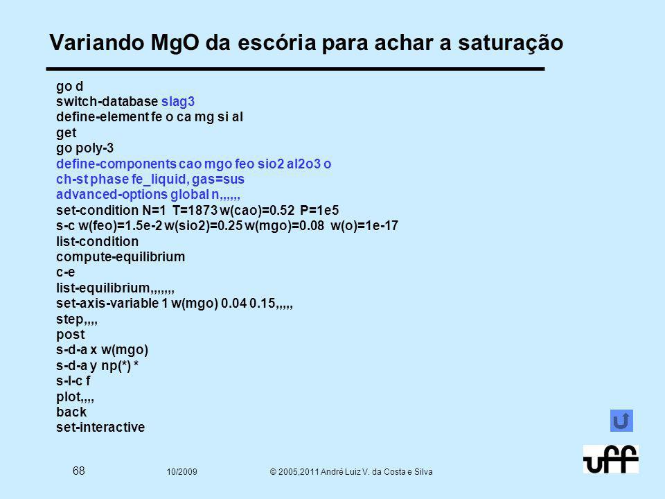 68 10/2009 © 2005,2011 André Luiz V. da Costa e Silva Variando MgO da escória para achar a saturação go d switch-database slag3 define-element fe o ca