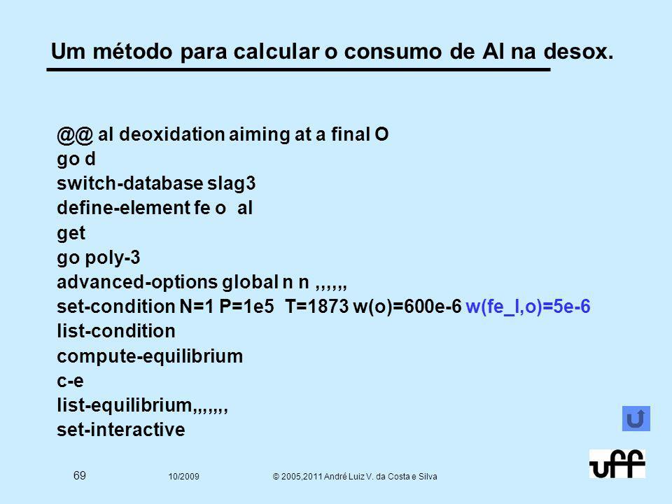 69 10/2009 © 2005,2011 André Luiz V. da Costa e Silva Um método para calcular o consumo de Al na desox. @@ al deoxidation aiming at a final O go d swi