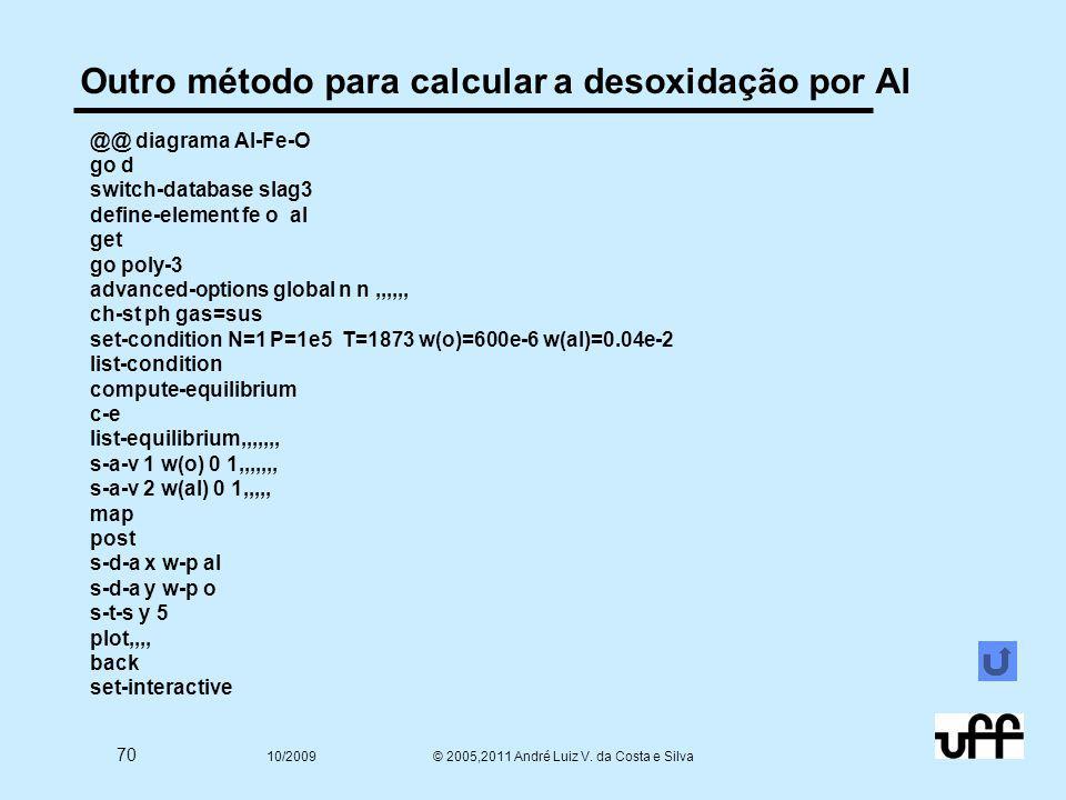 70 10/2009 © 2005,2011 André Luiz V. da Costa e Silva Outro método para calcular a desoxidação por Al @@ diagrama Al-Fe-O go d switch-database slag3 d