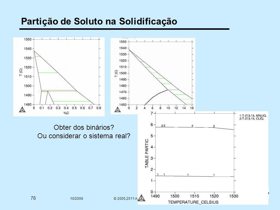78 10/2009 © 2005,2011 André Luiz V. da Costa e Silva Partição de Soluto na Solidificação Obter dos binários? Ou considerar o sistema real?