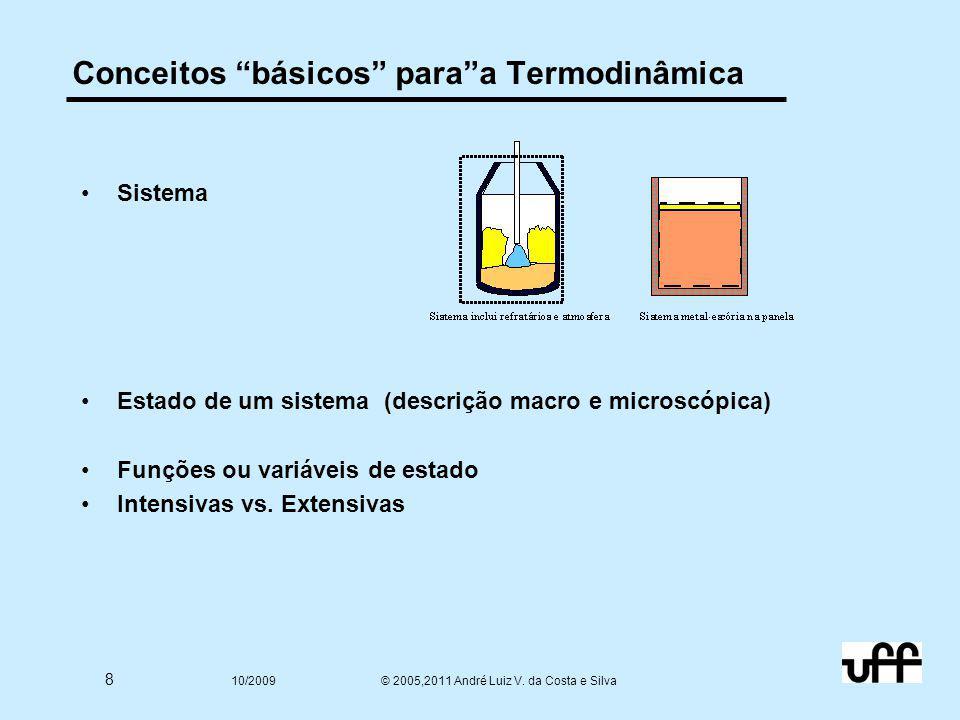 """8 10/2009 © 2005,2011 André Luiz V. da Costa e Silva Conceitos """"básicos"""" para""""a Termodinâmica Sistema Estado de um sistema (descrição macro e microscó"""