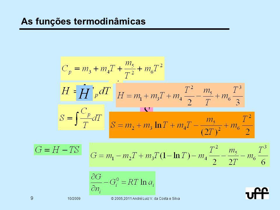 9 10/2009 © 2005,2011 André Luiz V. da Costa e Silva As funções termodinâmicas