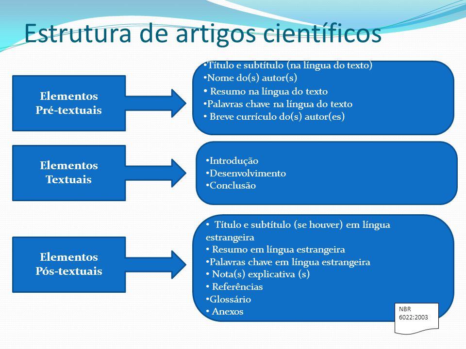 Estrutura de artigos científicos Elementos Pré-textuais Elementos Textuais Elementos Pós-textuais Título e subtítulo (se houver) em língua estrangeira