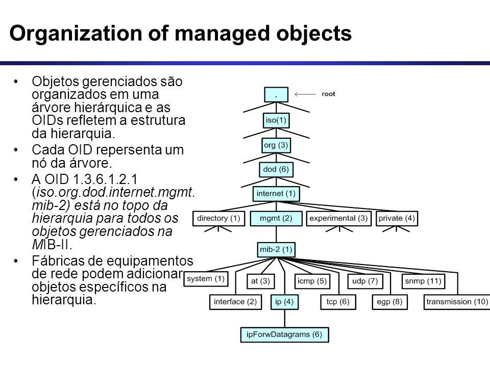 Organization of managed objects Objetos gerenciados são organizados em uma árvore hierárquica e as OIDs refletem a estrutura da hierarquia. Cada OID r