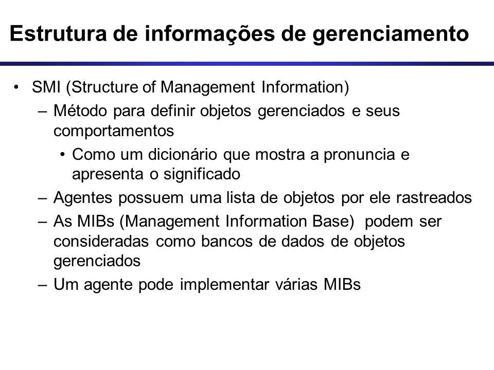 Estrutura de informações de gerenciamento SMI (Structure of Management Information) –Método para definir objetos gerenciados e seus comportamentos Com
