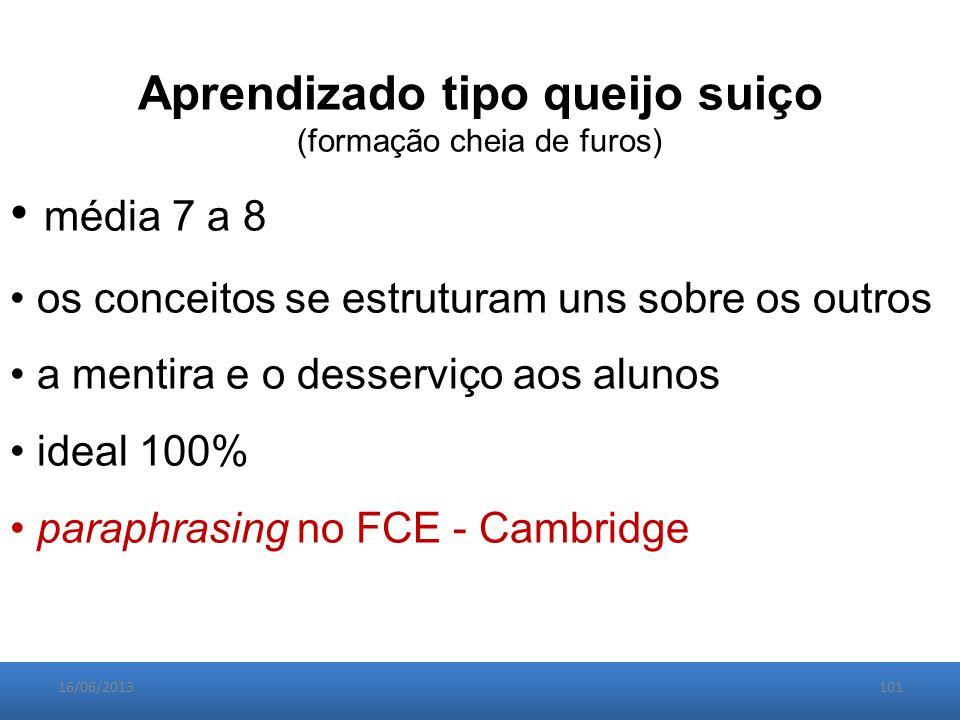 16/06/2013101 Aprendizado tipo queijo suiço (formação cheia de furos) média 7 a 8 os conceitos se estruturam uns sobre os outros a mentira e o desserviço aos alunos ideal 100% paraphrasing no FCE - Cambridge