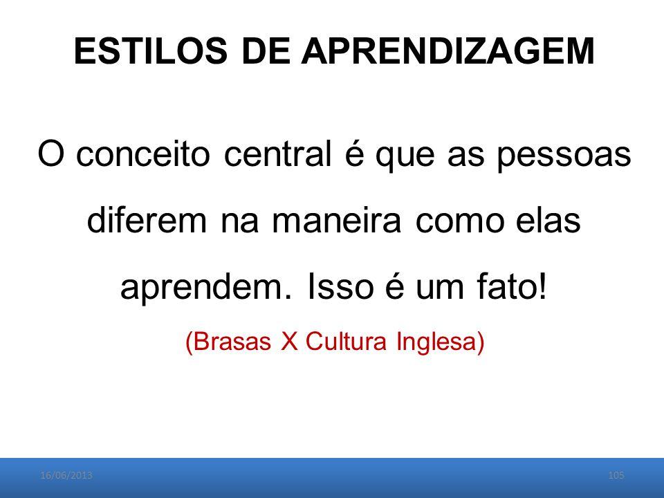 16/06/2013105 ESTILOS DE APRENDIZAGEM O conceito central é que as pessoas diferem na maneira como elas aprendem.
