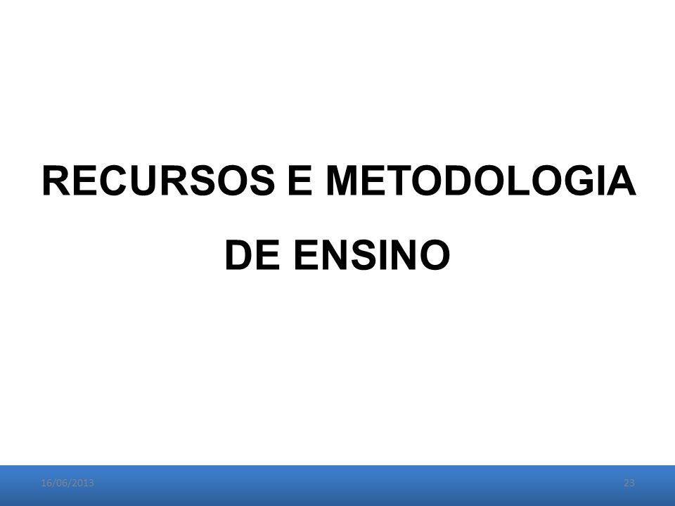 16/06/201323 RECURSOS E METODOLOGIA DE ENSINO