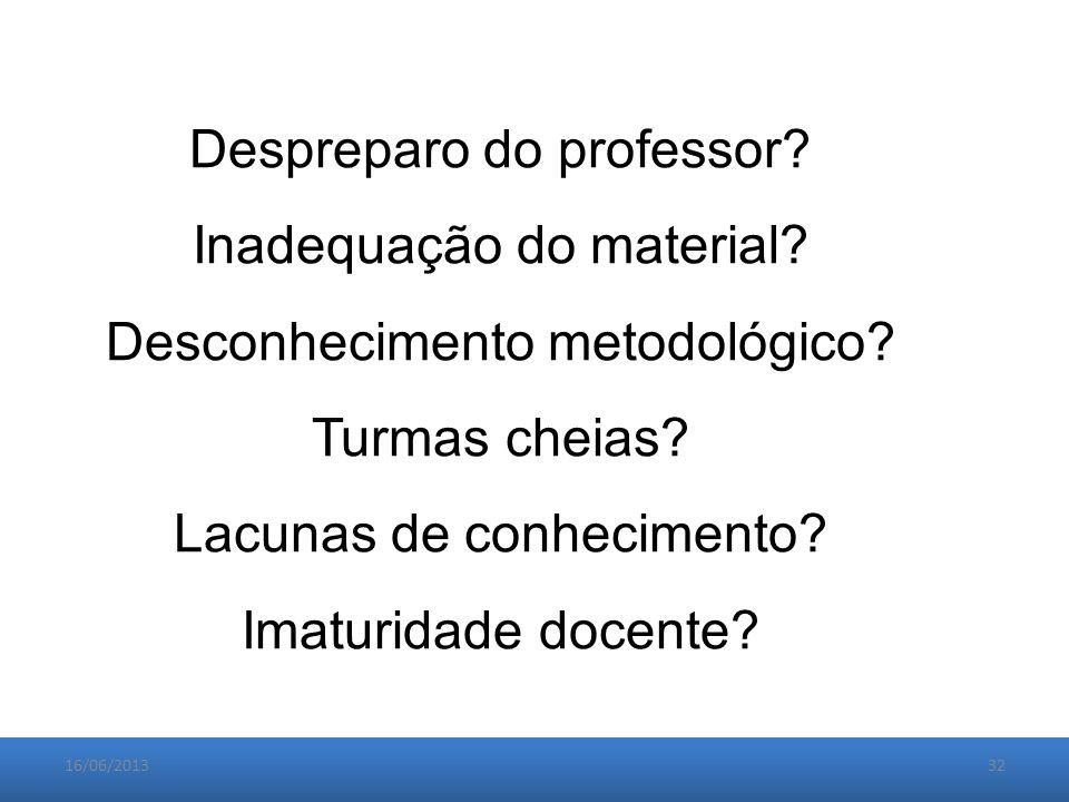 16/06/201332 Despreparo do professor. Inadequação do material.
