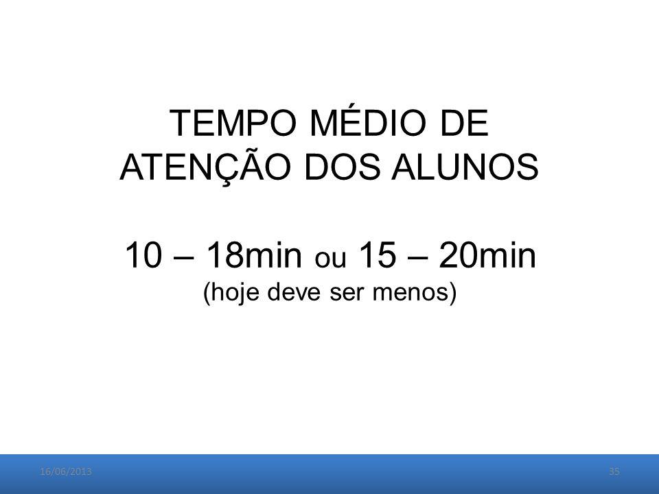 16/06/201335 TEMPO MÉDIO DE ATENÇÃO DOS ALUNOS 10 – 18min ou 15 – 20min (hoje deve ser menos)