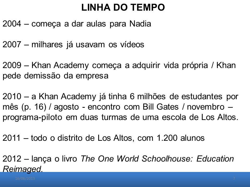 16/06/201368 Modelo tradicional 1ª aula = conceito 1 2ª aula = conceito 2 3ª aula = conceito 3....