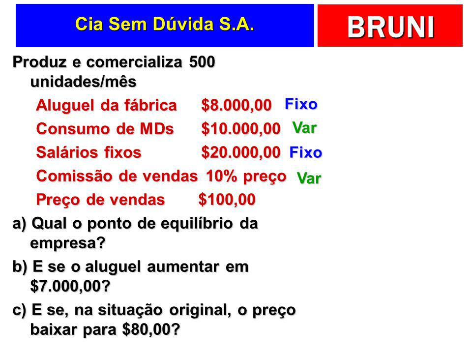 BRUNI No gráfico … Volume (Q) Un Monet ($) 500 $5.000,00 600 $6.000,00 Lucro = $200,00