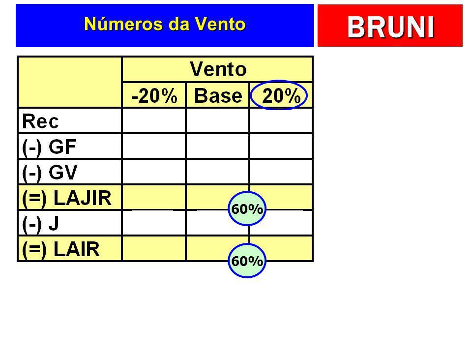 BRUNI Números da Brisa 30%