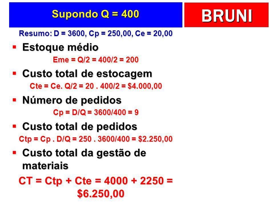 BRUNI Fábricas das Teles S. A.  O componente produtivo Quizmo possui uma demanda constante igual a 3600 unidades/ano.  A empresa apresenta um custo