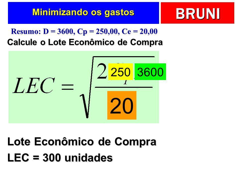 BRUNI Supondo Q = 400 Resumo: D = 3600, Cp = 250,00, Ce = 20,00  Estoque médio Eme = Q/2 = 400/2 = 200  Custo total de estocagem Cte = Ce. Q/2 = 20.