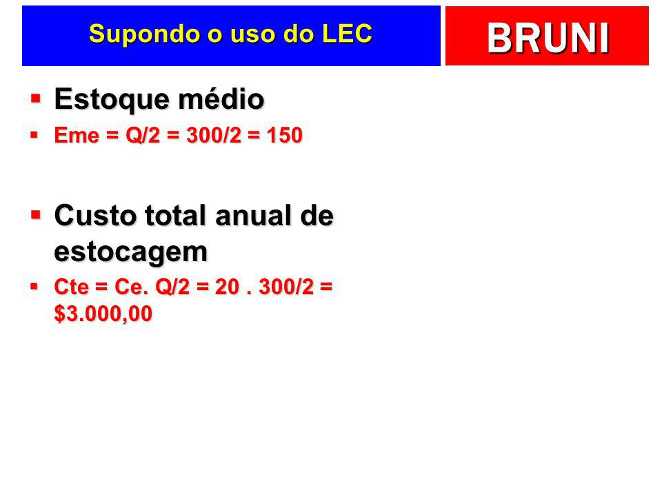 BRUNI Minimizando os gastos Calcule o Lote Econômico de Compra Resumo: D = 3600, Cp = 250,00, Ce = 20,00 20 2503600 Lote Econômico de Compra LEC = 300