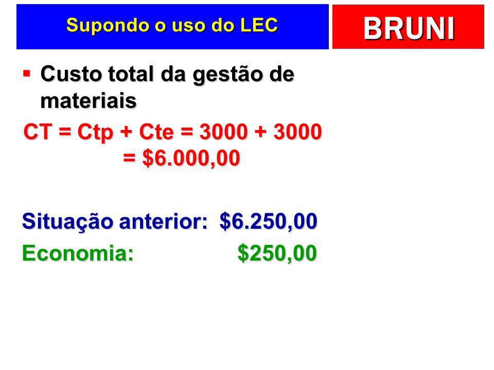 BRUNI Supondo o uso do LEC  Número de pedidos feitos em um ano  Cp = D/Q = 3600/300 = 12  Custo total de pedido  Ctp = Cp. D/Q = 250. 3600/300 = $